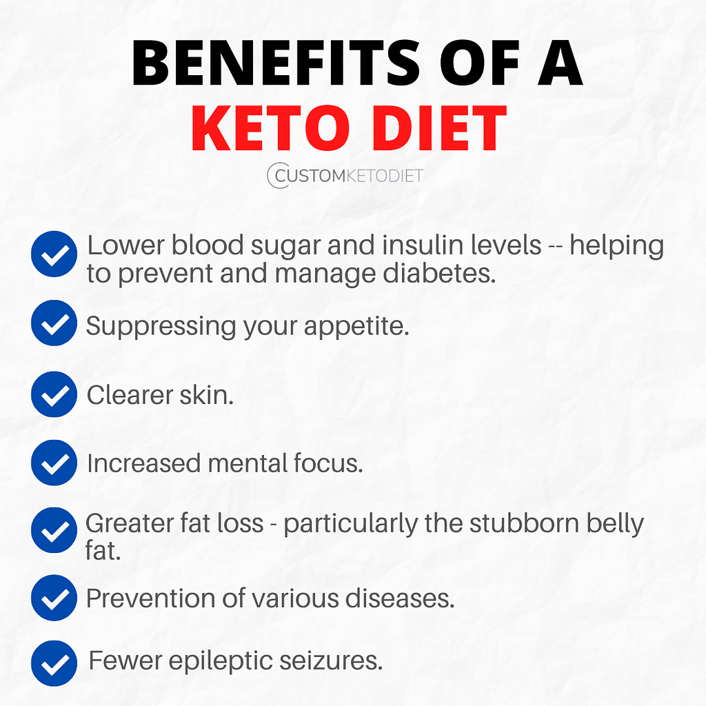 benefits of custom keto diet plan